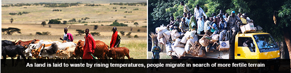rising-temperature-and-people-migrating